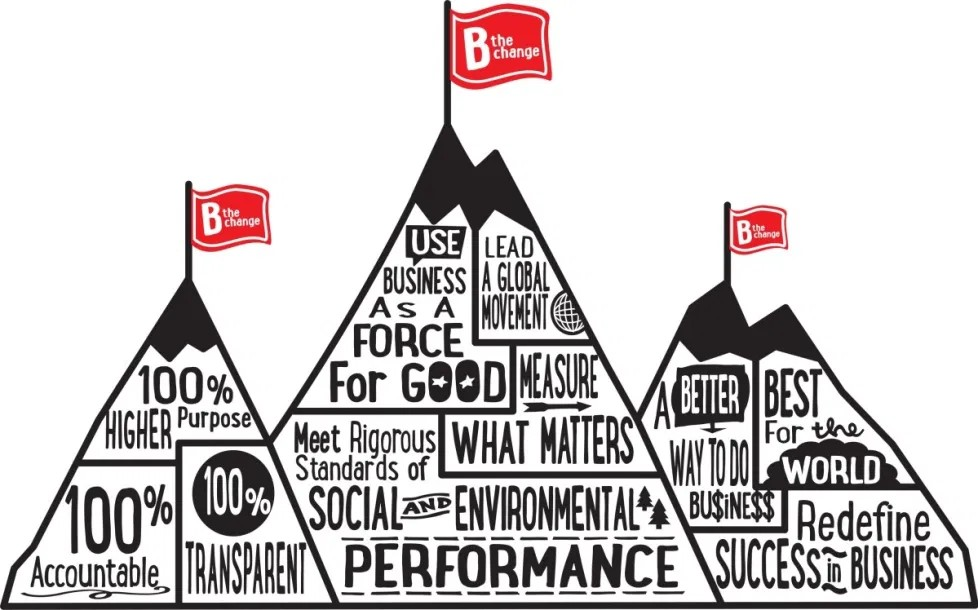 Responsible Businesses B Corp B the change