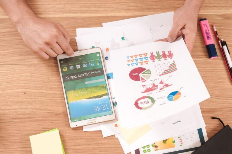 impact measurement and management