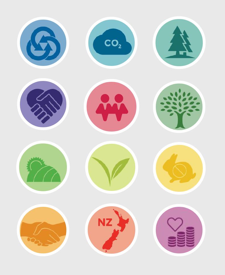cogo-badges